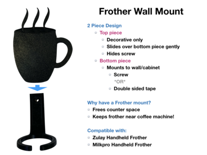 Handheld Milk Frother Wall/Cabinet Mount showing both pieces